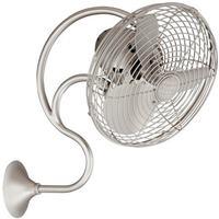 Nástenné ventilátory