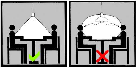 Ako správne navrhnúť osvetlenie