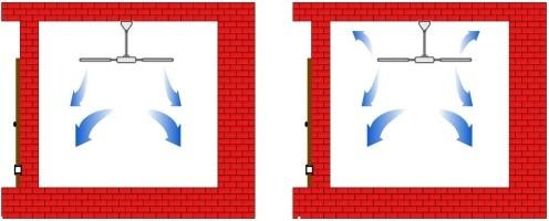 ventilátory - reverzný chod
