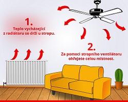 Ako ušetriť za kúrenie pomocou stropného ventilátora