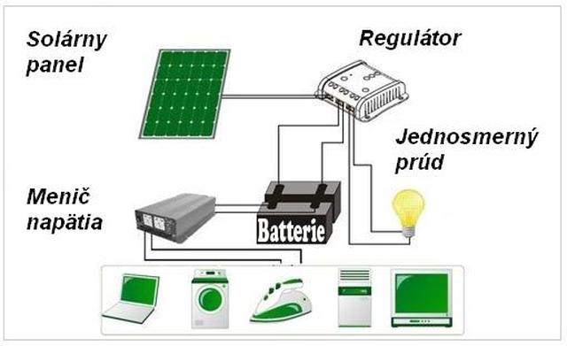 Zapojenie solárneho panela