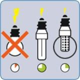 Ako ušetriť na elektrine
