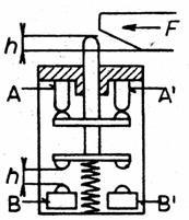 Elektrické stroje a prístroje