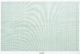 Milimetrový papier A3